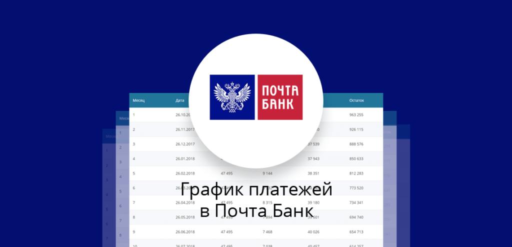 Потребительские кредиты Почта Банк график платежей
